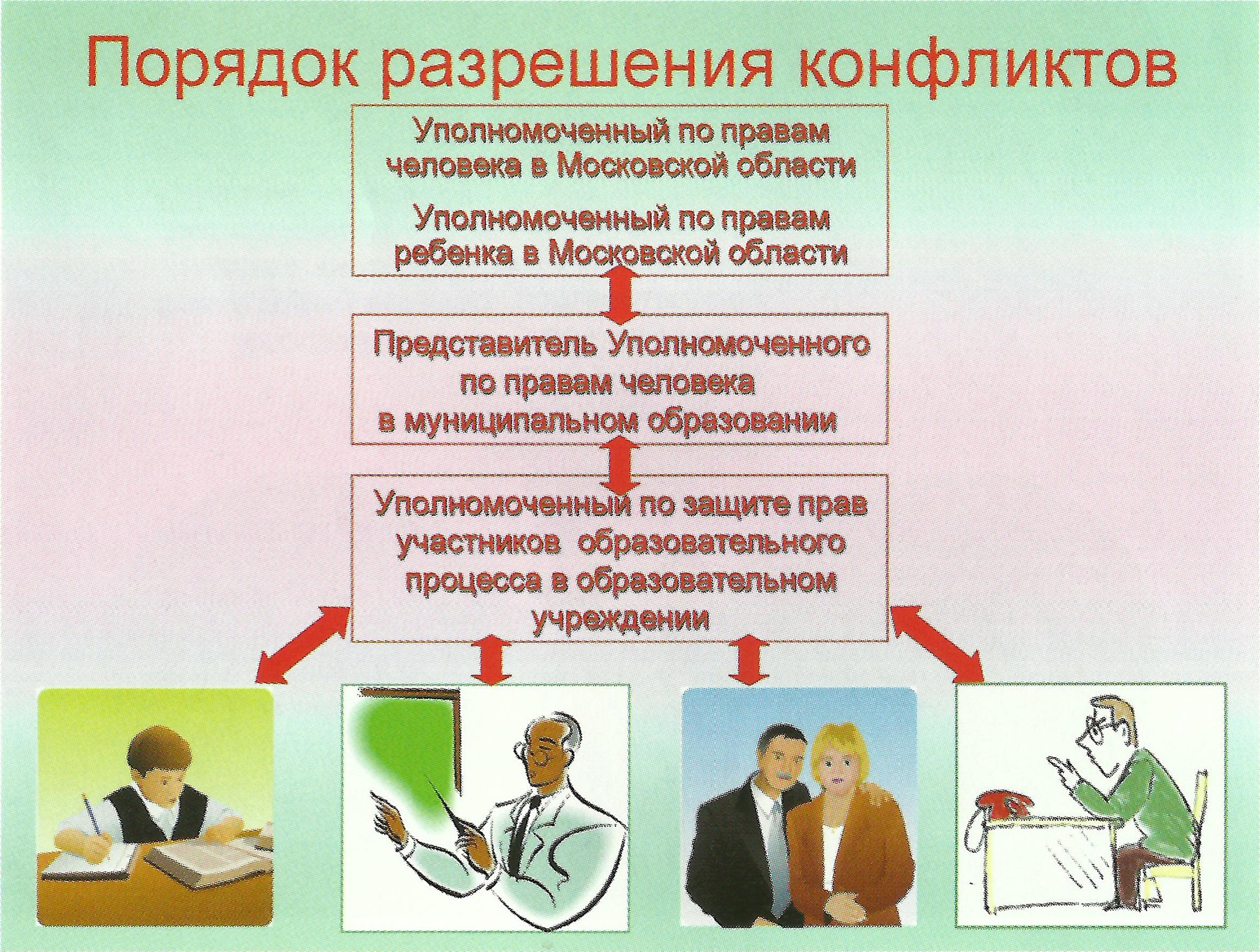 Уполномоченный по правам человека общая характеристика правового статуса